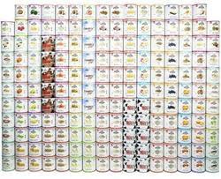 Augason Farms 2-Person 1-Year Food Kit